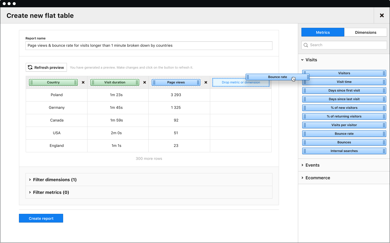 Web Analytics - Report editor
